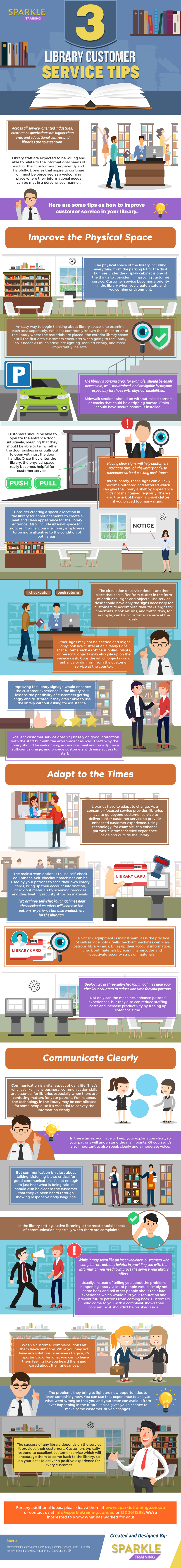 How To Improve Library Customer Service - Infographic