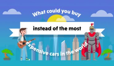 How to Strike Best-Value Deals When Buying Luxury Supercars: Some Tongue-in-Cheek Offers - Infographic
