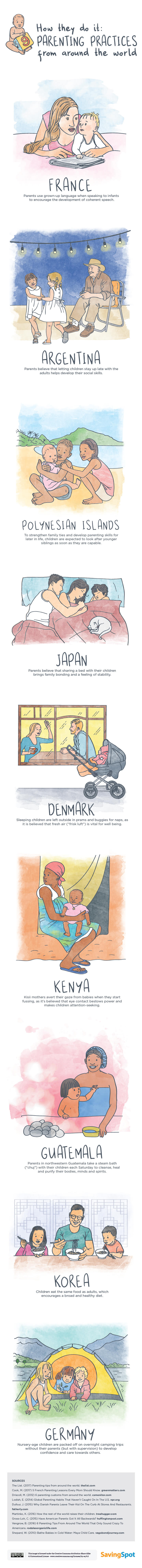 It Takes a Village to Raise a Child: 9 Parenting Practices from Different Countries - Infographic