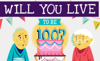 Knock It Out of the Park! How to Live a Grand Century! - Infographic
