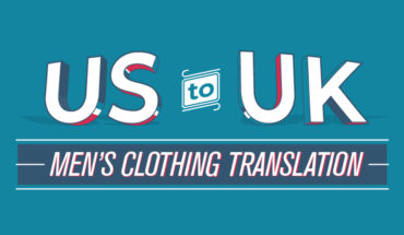 Lost in Translation: English Vs American Men's Clothing Terms - Infographic