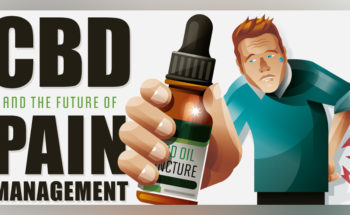 The Amazing Possibilities of CBD in Pain Management - Infographic