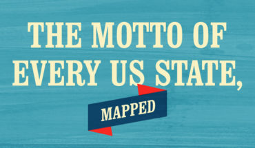 The United States of America: Mapped by Mottos - Infographic