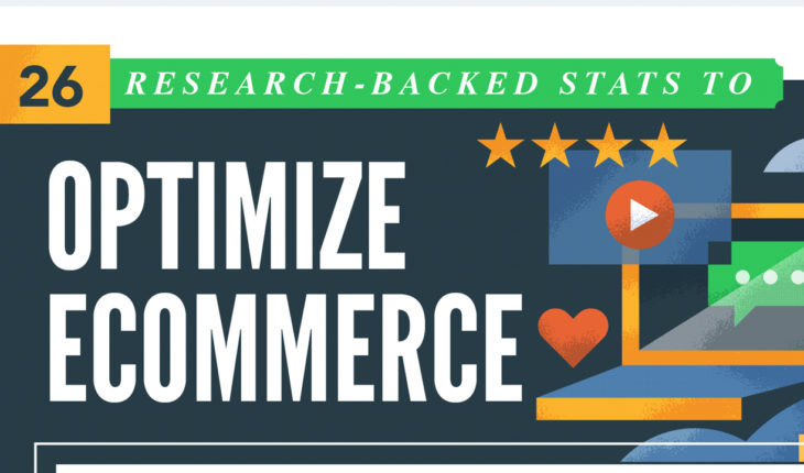 26 Must-know Ecommerce Stats for 2019 - Infographic