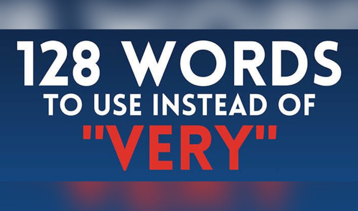 Alternatives to 'Very': 128 Words that Say It Better - Infographic