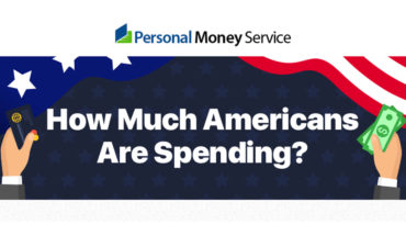 Analyzing the American Spending Habit: Who's to Blame for Mounting Debt? - Infographic