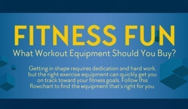 Choosing Workout Equipment to Match Your Fitness Goals - Infographic