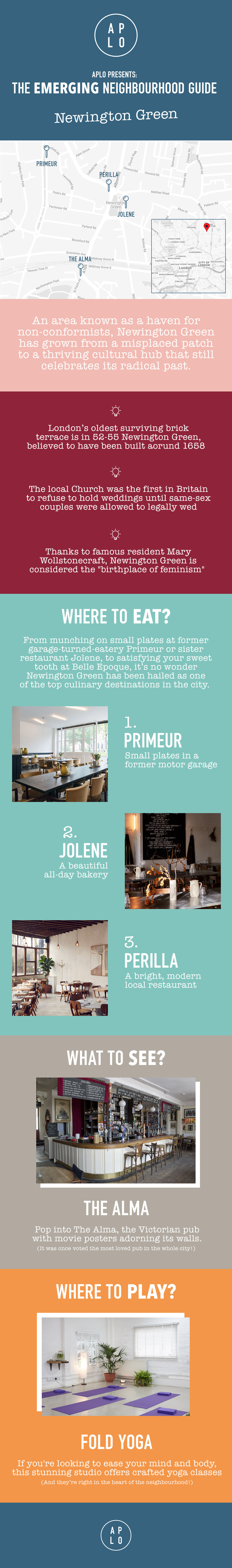 Guide to Newington Green, London - Infographic