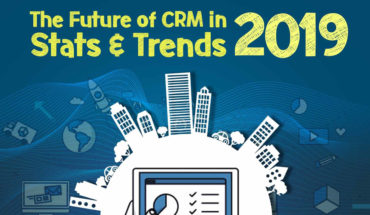How Customer Relationship Management Will Determine Future Market Trends - Infographic