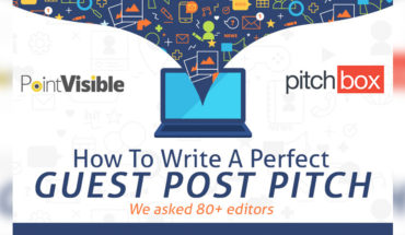 How To Write A Perfect Guest Post Pitch - Infographic