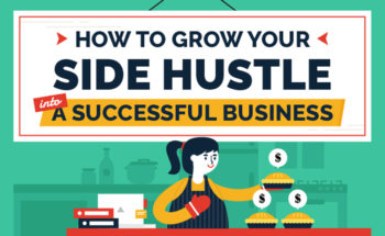 How to Convert Your Passion and Part-Time Gig into a Full-Time Successful Business - Infographic