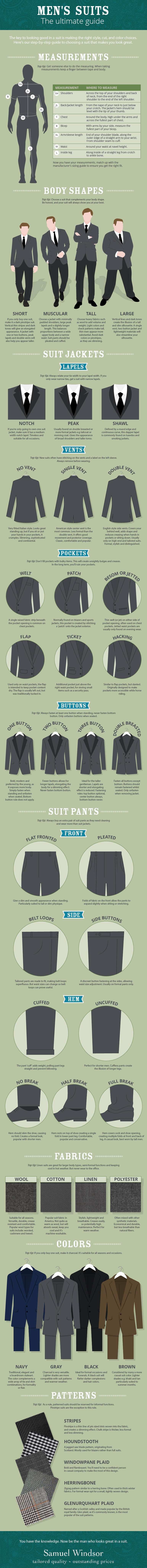 One button, two button, three button, four? The Comprehensive Guide to Men's Suits - Infographic