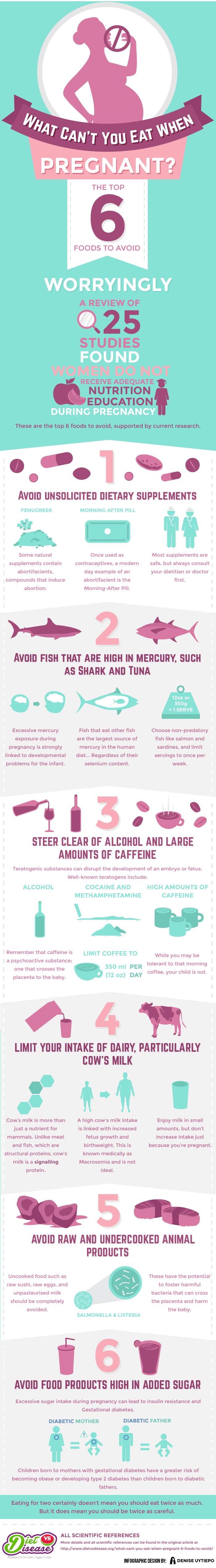 Planning Your Pregnancy Diet: Top 6 Foods to Avoid - Infographic