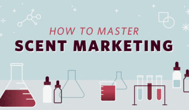 Scent-Magic: How Companies Use It in Brands Marketing - Infographic