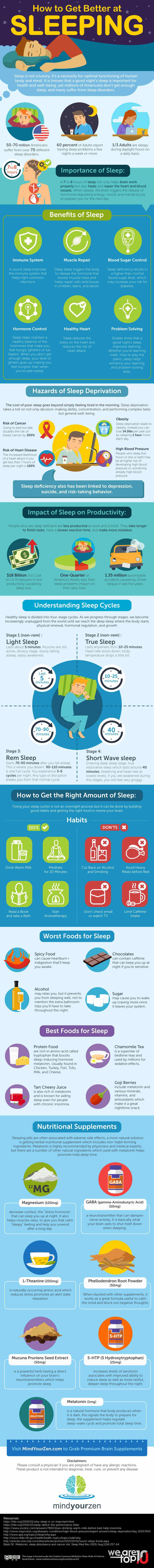 Sleep Better, Live Strong: How to Improve Your Sleep Cycle - Infographic