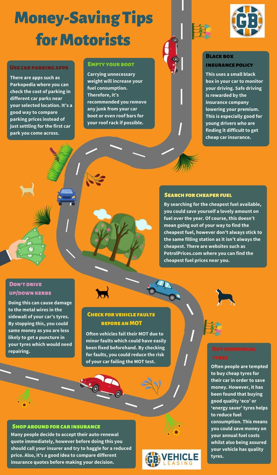 Smart Money-Saving Tips for Motorists - Infographic