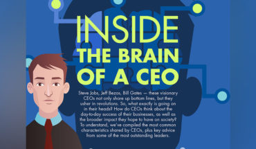The DNA of a CEO: What Makes Them Stand Out - Infographic