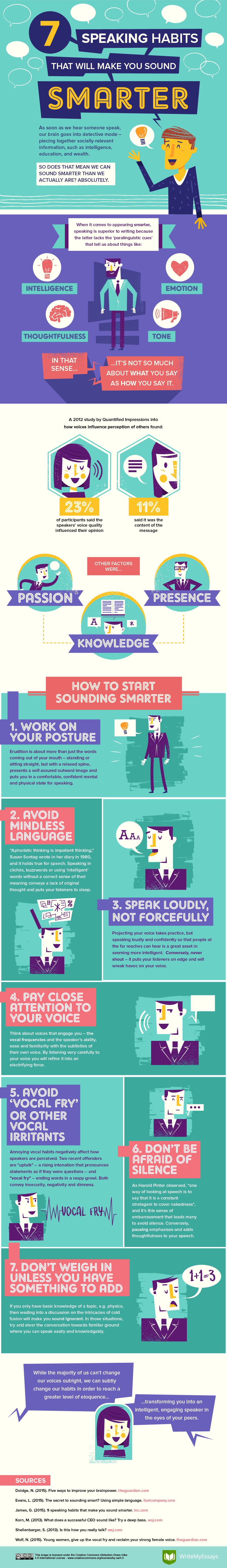 The Power of Speech: 7 Effective Speaking Habits That Always Win - Infographic