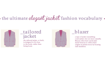 The Ultimate Guide to the Well-Dressed Man: Formal Jacket Dress Codes - Infographic