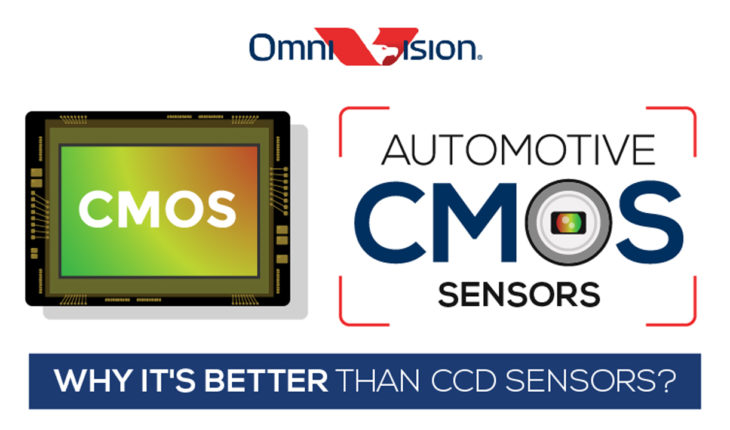 Automotive CMOS Sensors - Why It's Better than CCD Sensors? - Infographic