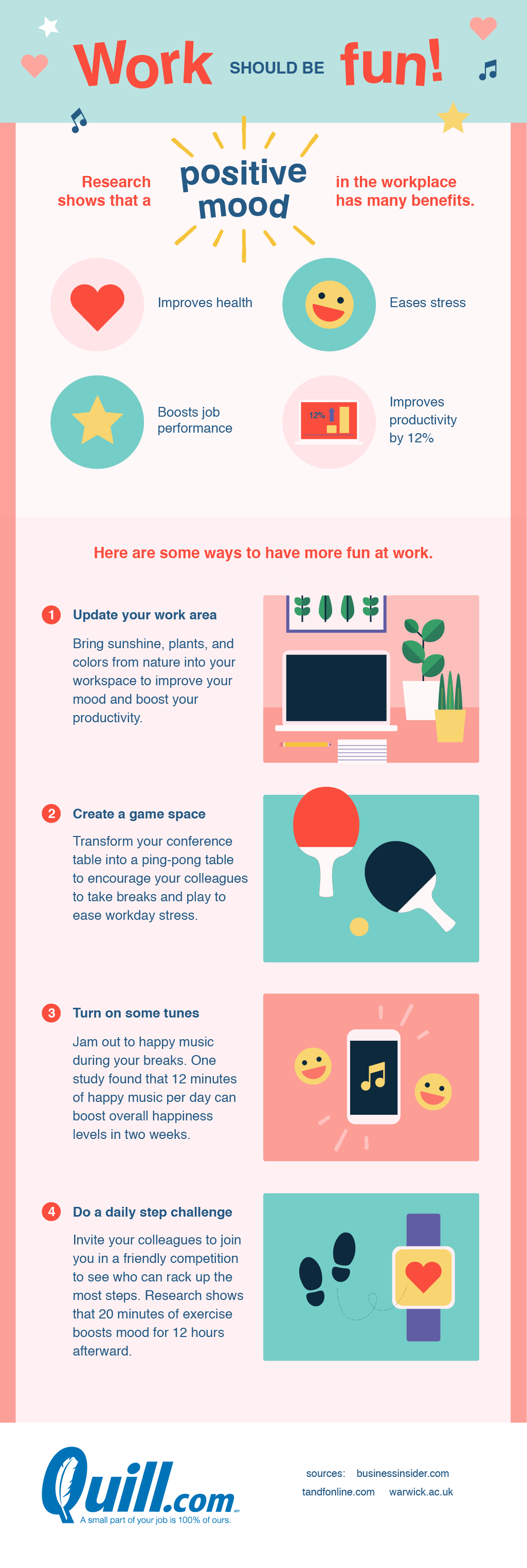 Enhance Work Productivity by as Much as 12%? Add Fun to the Workspace! - Infographic