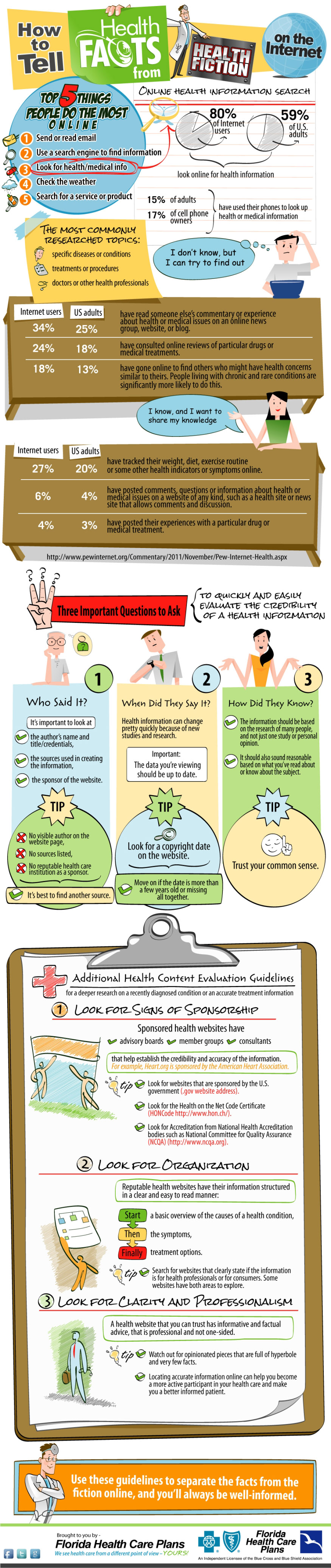 Fact or Fiction: Verifying Online Health Information - Infographic