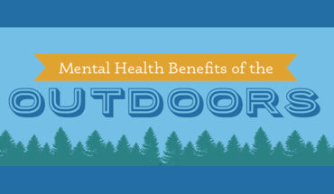 How Spending Time Outdoors Boosts Mental and Physical Wellbeing - Infographic