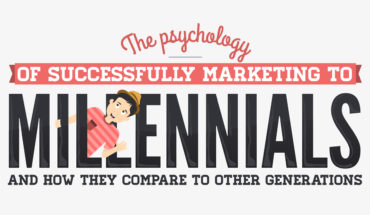 Millennial Consumers: How to Reach Them Successfully - Infographic