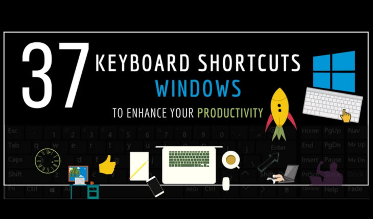Open New Windows to Productivity: 37 Windows Keyboard Shortcuts - Infographic
