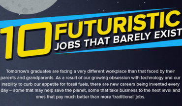 Riding the New-World Tiger: 10 Future Careers - Infographic