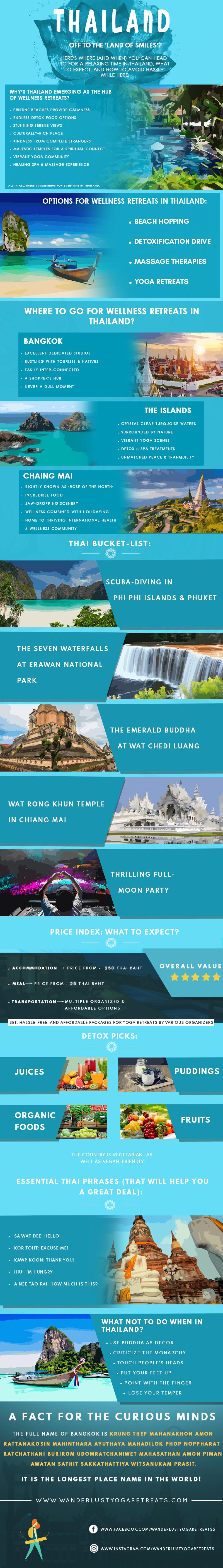 Thailand: The Land that Makes You Happy - Infographic