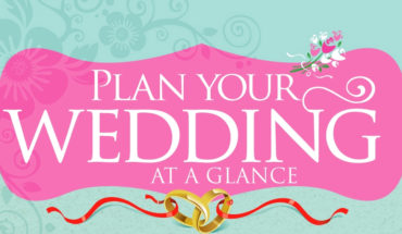 Wedding Planner at a Glance - Infographic