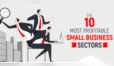 Which Small-Scale Businesses Are the Most Lucrative: A Profitability Analysis for Entrepreneurs - Infographic