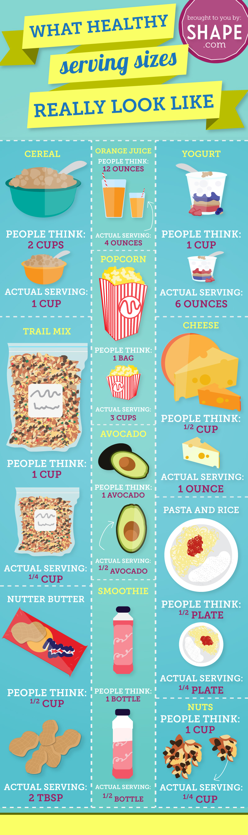Why Serving Sizes are Important Even in Healthy Foods - Infographic