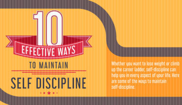 10-Point Guide to Becoming a Self-Disciplined Person - Infographic