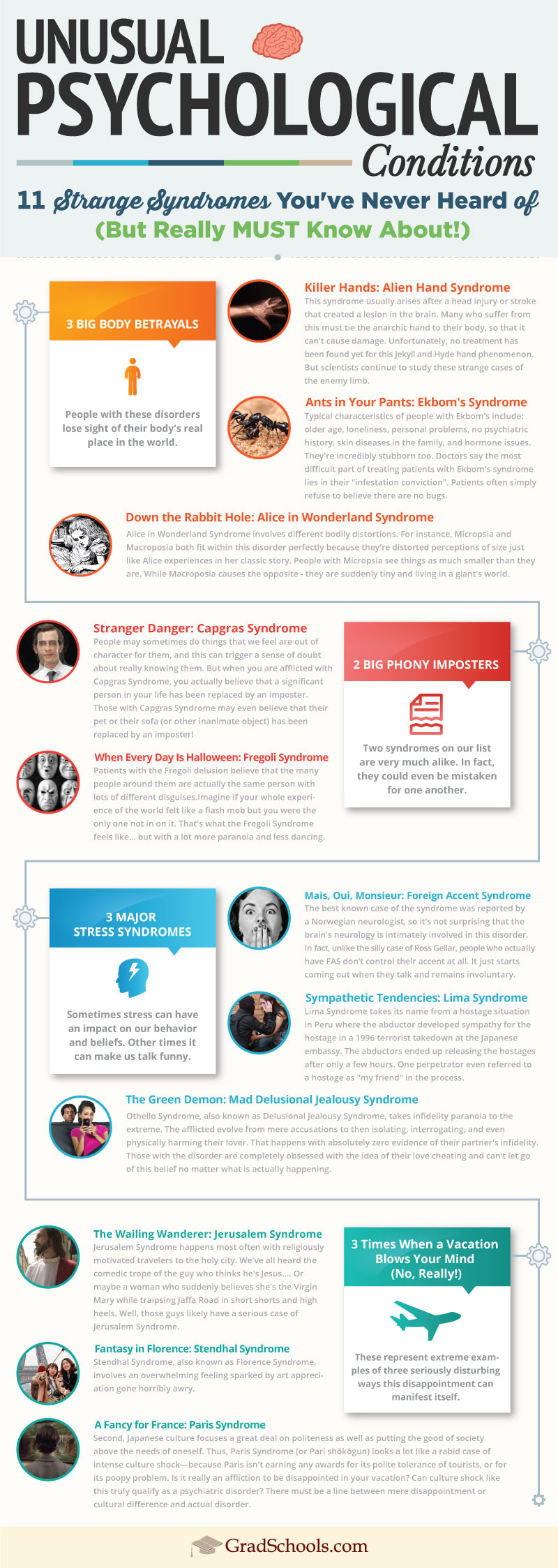 11 Lesser-Known Psychological Disorders - Infographic
