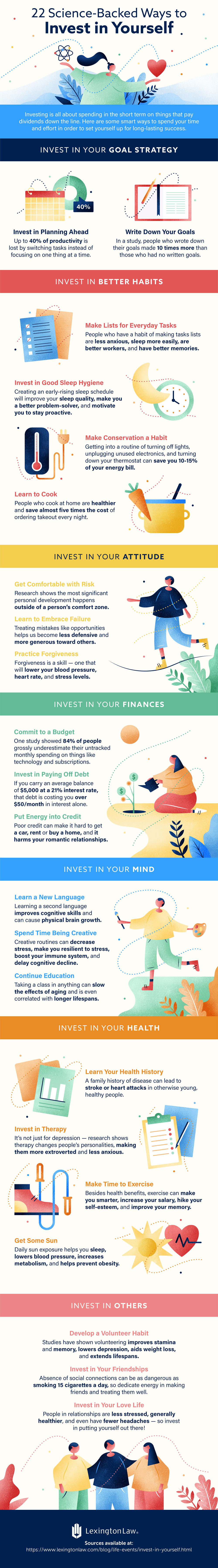 22 Science-Backed Ways to Invest in Yourself - Infographic