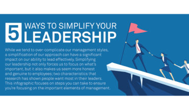 Are You a Carrot Leader or a Stick Leader? 5 Simple and Effective Leadership Methods - Infographic