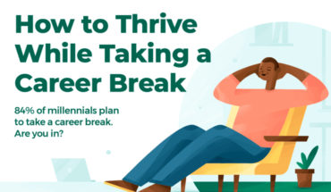 Career Breaks and You: What They Are and How to Take One - Infographic
