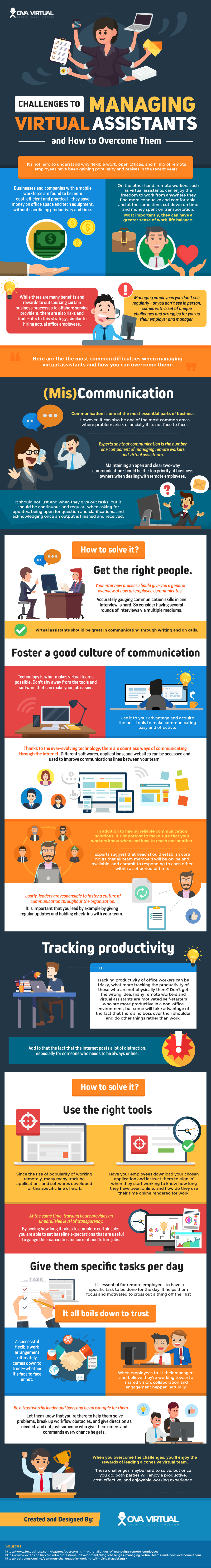 Challenges to Managing Virtual Assistants and How to Overcome Them - Infographic