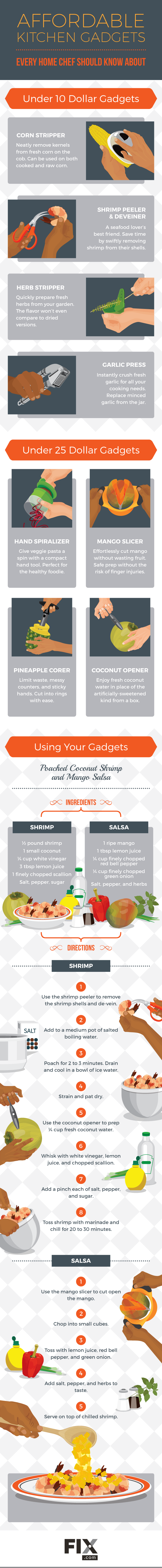 Every Home Chef's Savior: Must-Have Super-Affordable Kitchen Gadgets - Infographic