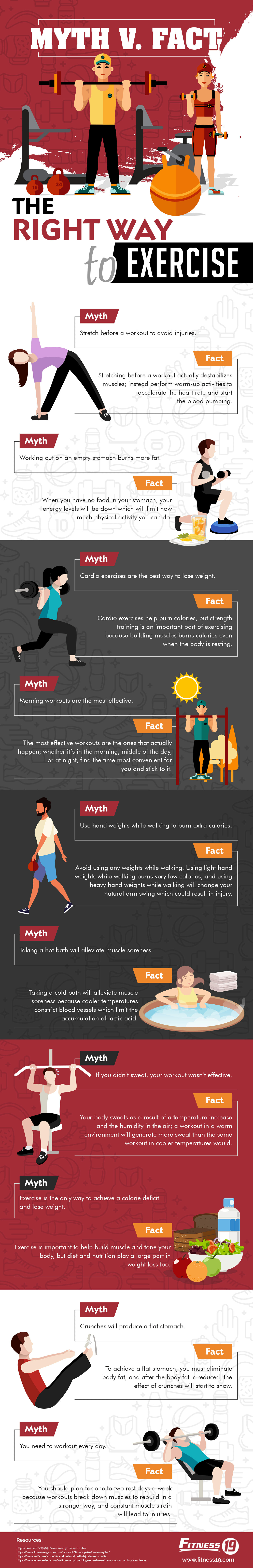 Getting Fit the Right Way: 10 Popular Myths Vs Facts - Infographic