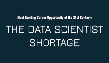 Grab the 21st Century's Biggest Advantage: Build a Career as a Data Scientist - Infographic