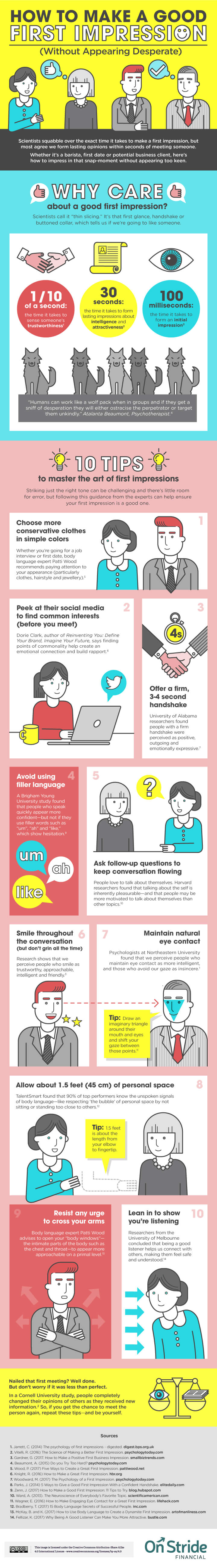 How First Impression = Lasting Impression = Positive and Strong Relationships - Infographic