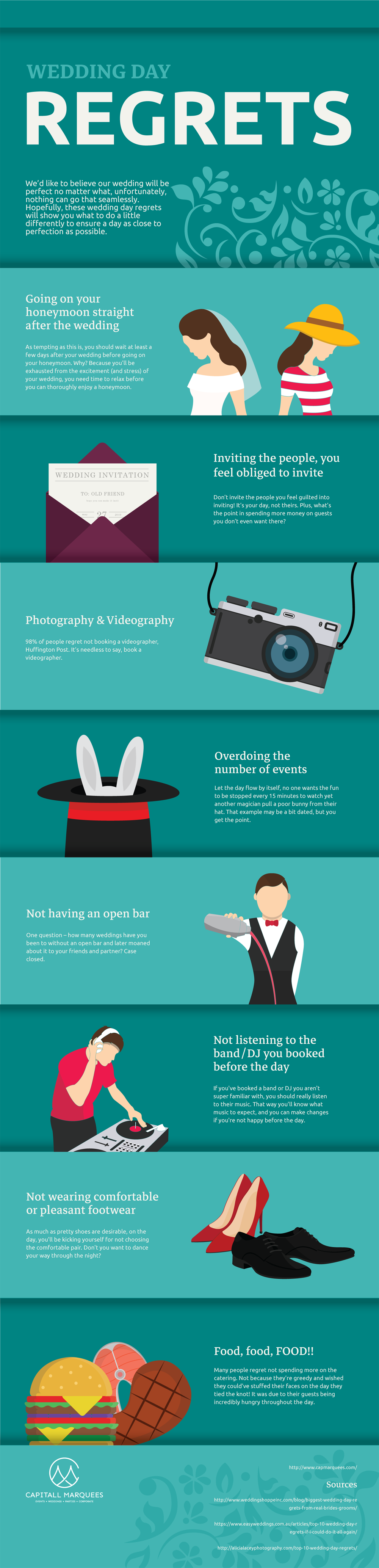 How to Remove the 'If Only's' and 'Wish We Had's' From Your Wedding Day - Infographic