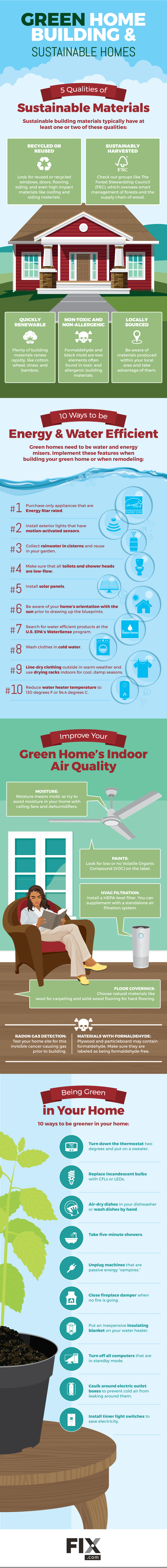 Make a Green Difference: How to Build Sustainable, Environment-Friendly Homes - Infographic