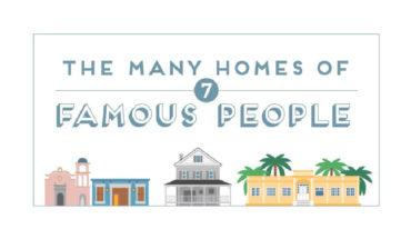 Rich, Famous and Extraordinary: Stories of Billionaire and Millionaire Homes - Infographic