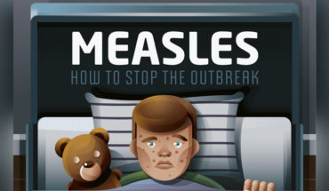 Stopping The Measles Outbreak - Infographic