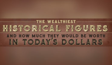 The Richest People in the History of Mankind: Net Worth Analyzed in Today's Dollars - Infographic