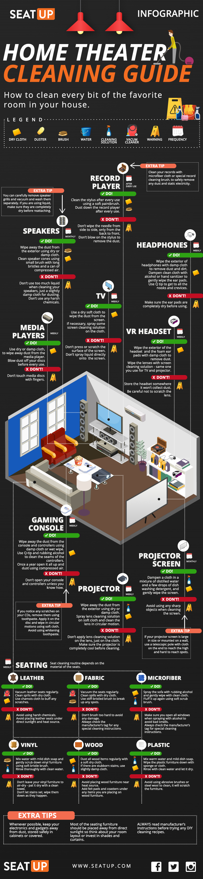 The Systematic Guide to Cleaning Your Home Theater or Entertainment Zone - Infographic